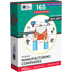 Manufacturing Companies Database